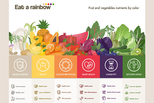 Vegetable Extract